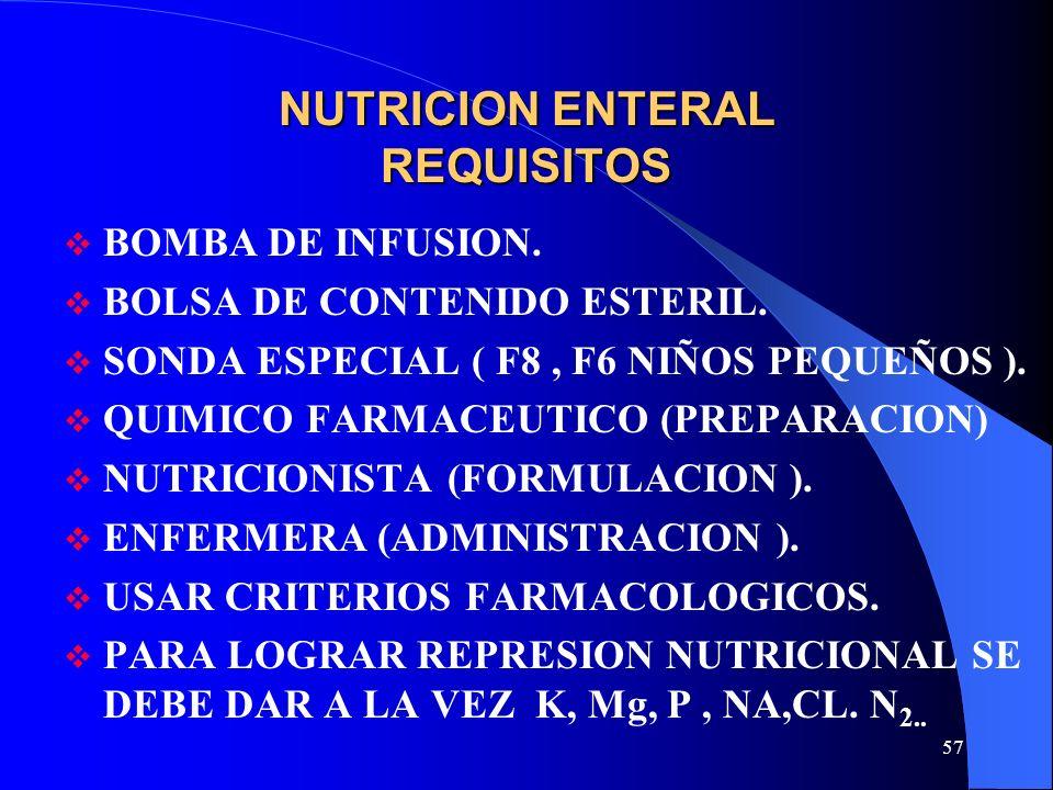 NUTRICION ENTERAL REQUISITOS