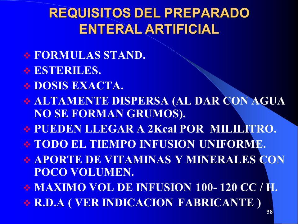 REQUISITOS DEL PREPARADO ENTERAL ARTIFICIAL