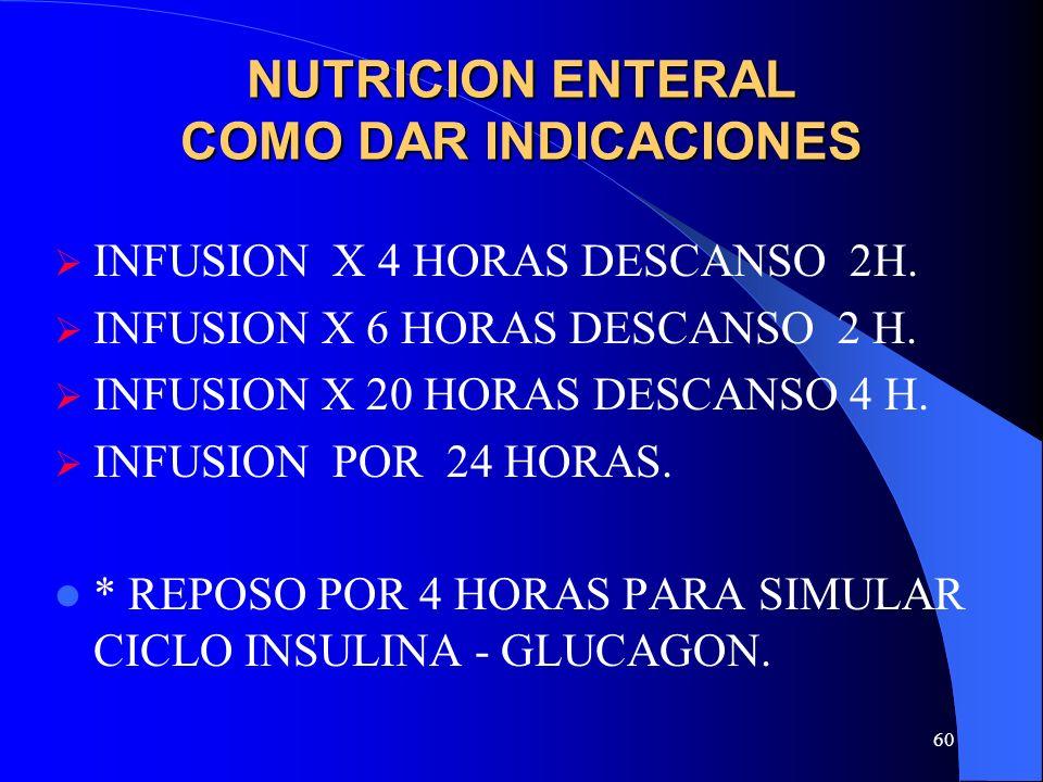 NUTRICION ENTERAL COMO DAR INDICACIONES