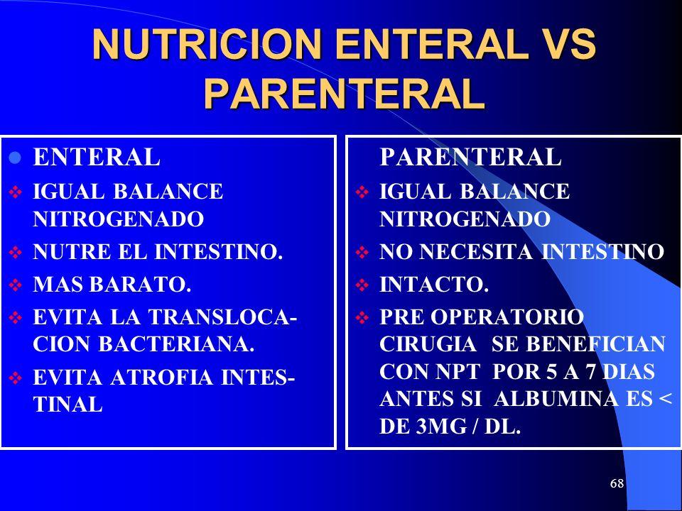 NUTRICION ENTERAL VS PARENTERAL