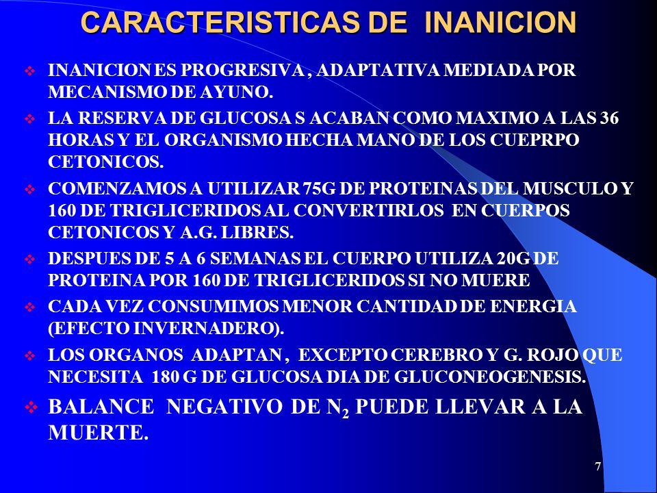 CARACTERISTICAS DE INANICION