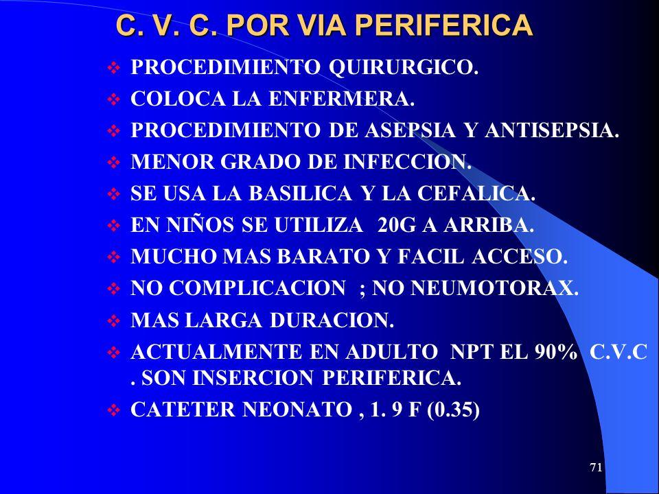 C. V. C. POR VIA PERIFERICA PROCEDIMIENTO QUIRURGICO.