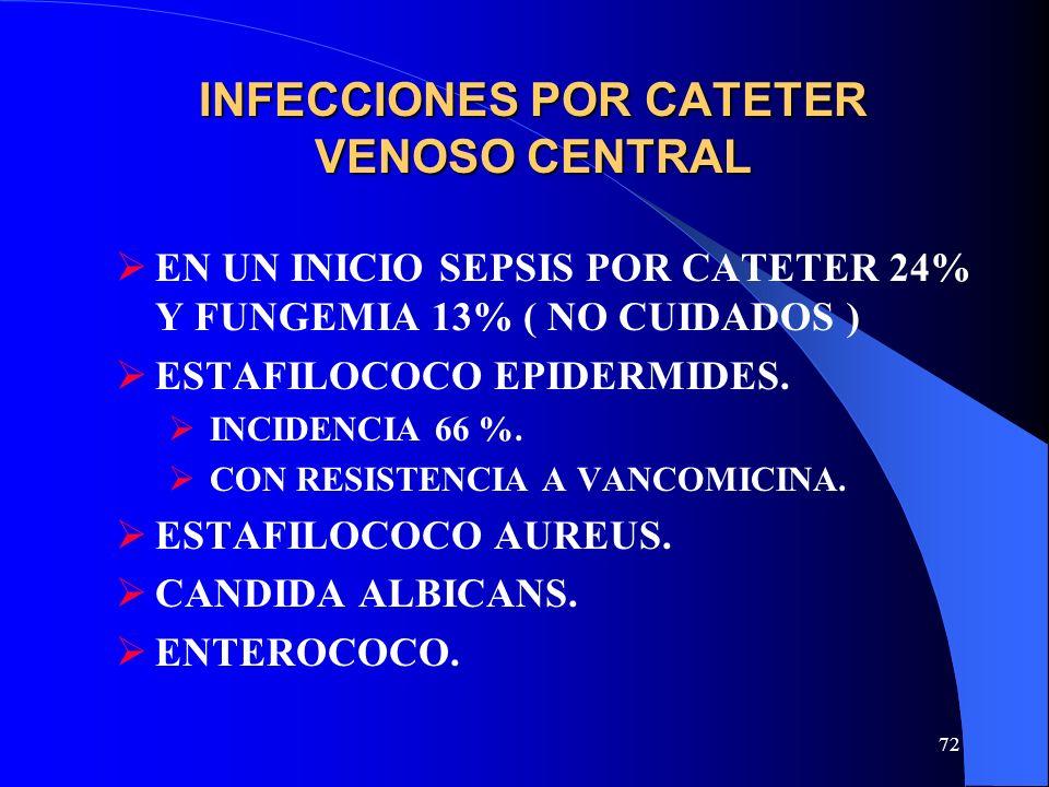 INFECCIONES POR CATETER VENOSO CENTRAL