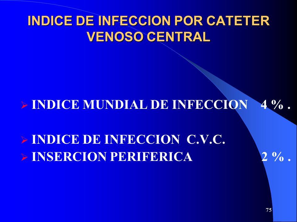 INDICE DE INFECCION POR CATETER VENOSO CENTRAL