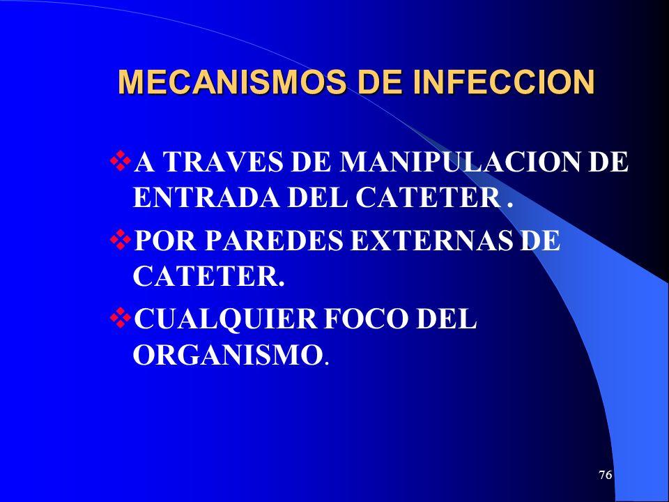 MECANISMOS DE INFECCION