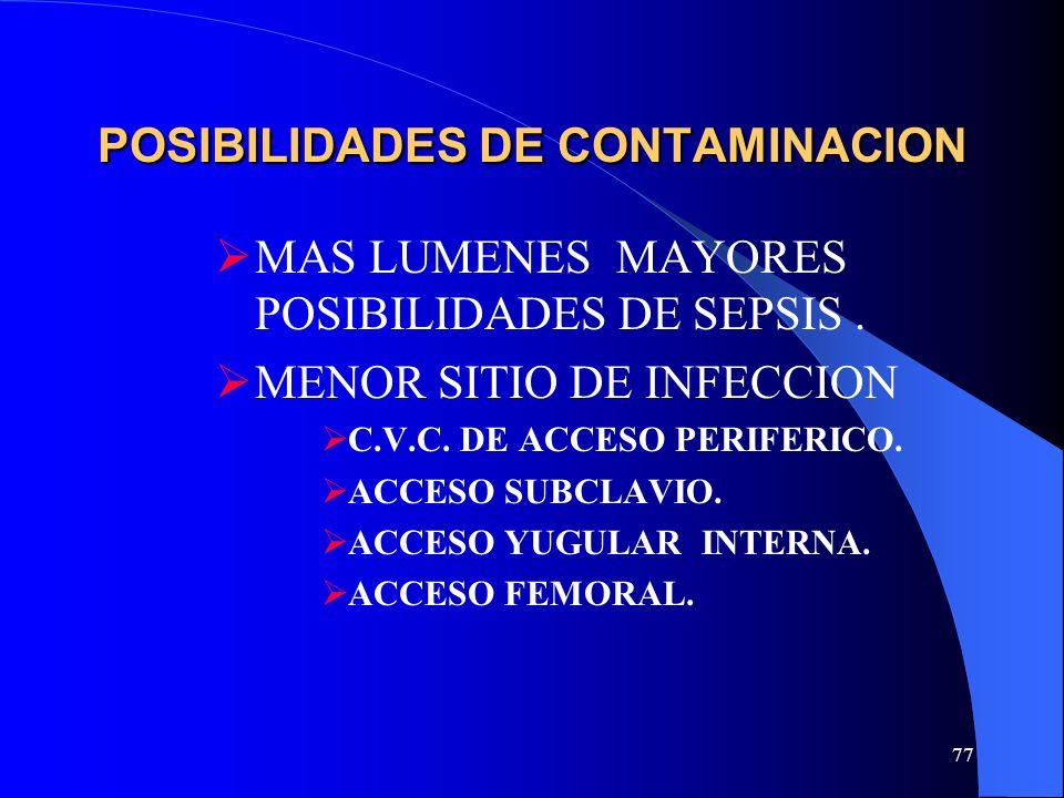 POSIBILIDADES DE CONTAMINACION