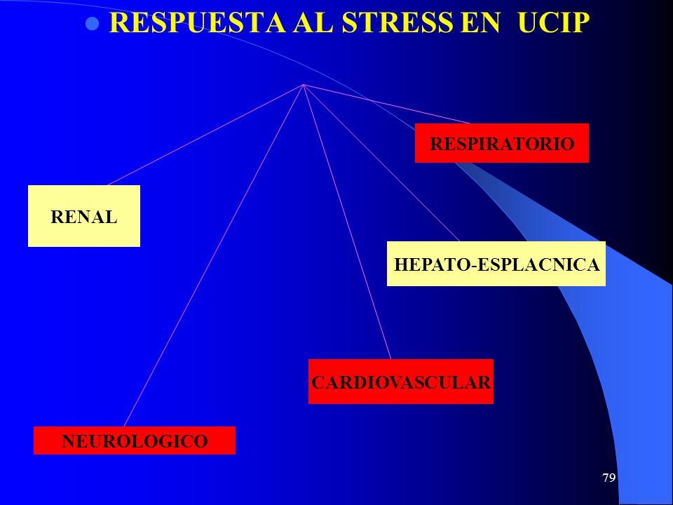 RESPUESTA AL STRESS EN UCIP