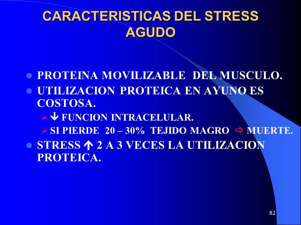 CARACTERISTICAS DEL STRESS AGUDO