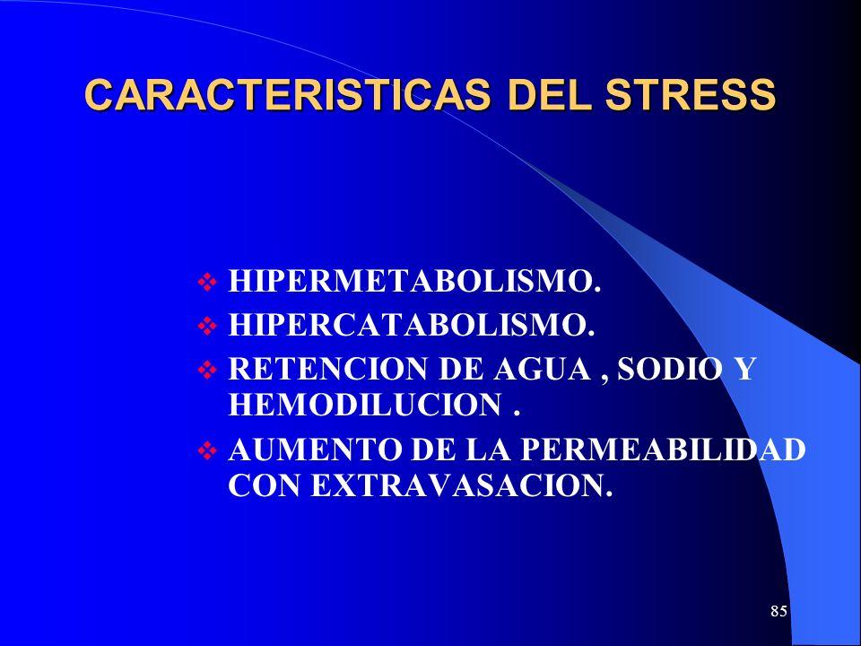 CARACTERISTICAS DEL STRESS