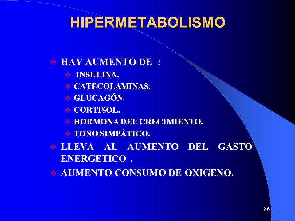 HIPERMETABOLISMO HAY AUMENTO DE :