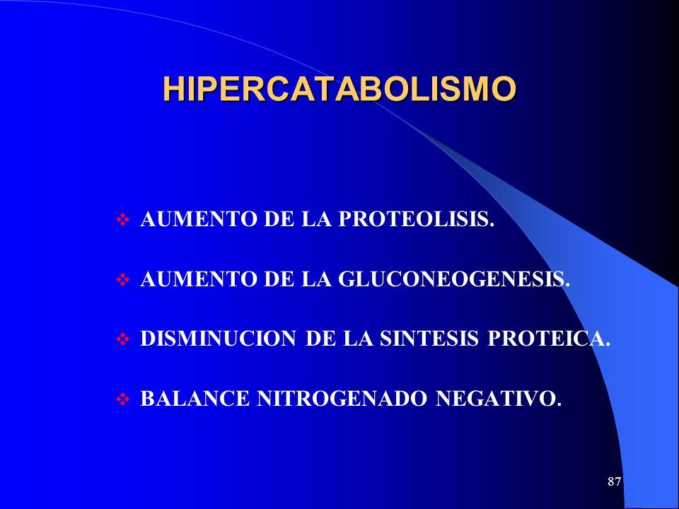 HIPERCATABOLISMO AUMENTO DE LA PROTEOLISIS.