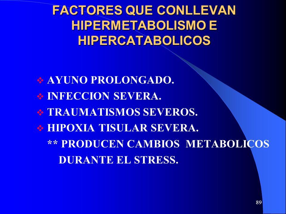 FACTORES QUE CONLLEVAN HIPERMETABOLISMO E HIPERCATABOLICOS