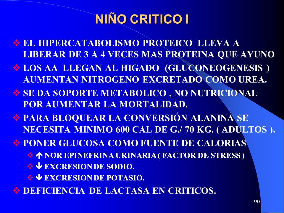 NIÑO CRITICO I EL HIPERCATABOLISMO PROTEICO LLEVA A LIBERAR DE 3 A 4 VECES MAS PROTEINA QUE AYUNO.