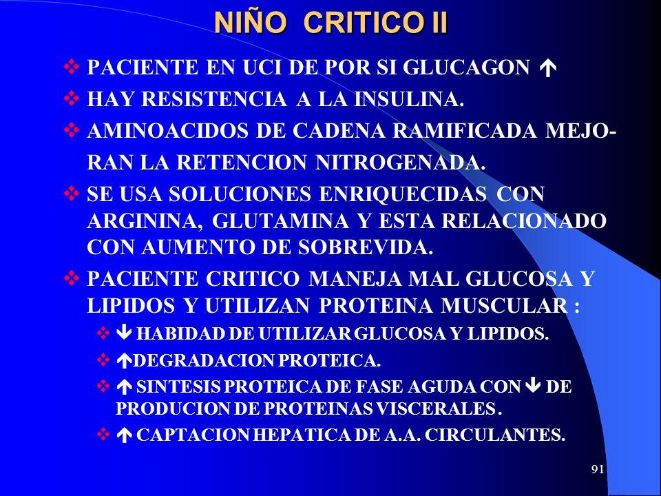 NIÑO CRITICO II PACIENTE EN UCI DE POR SI GLUCAGON 