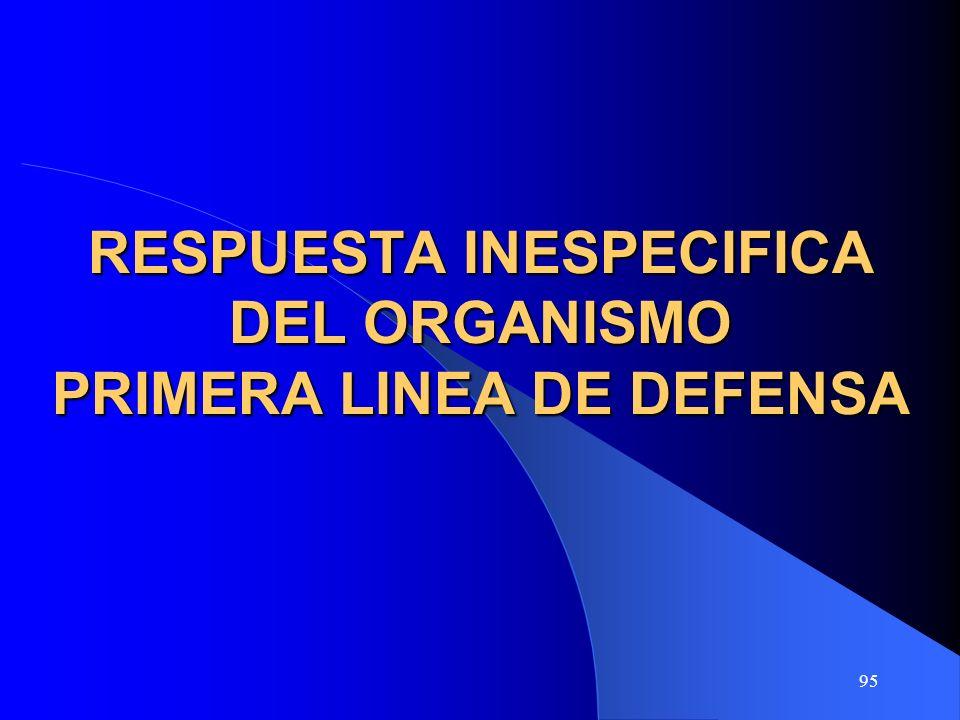 RESPUESTA INESPECIFICA DEL ORGANISMO PRIMERA LINEA DE DEFENSA