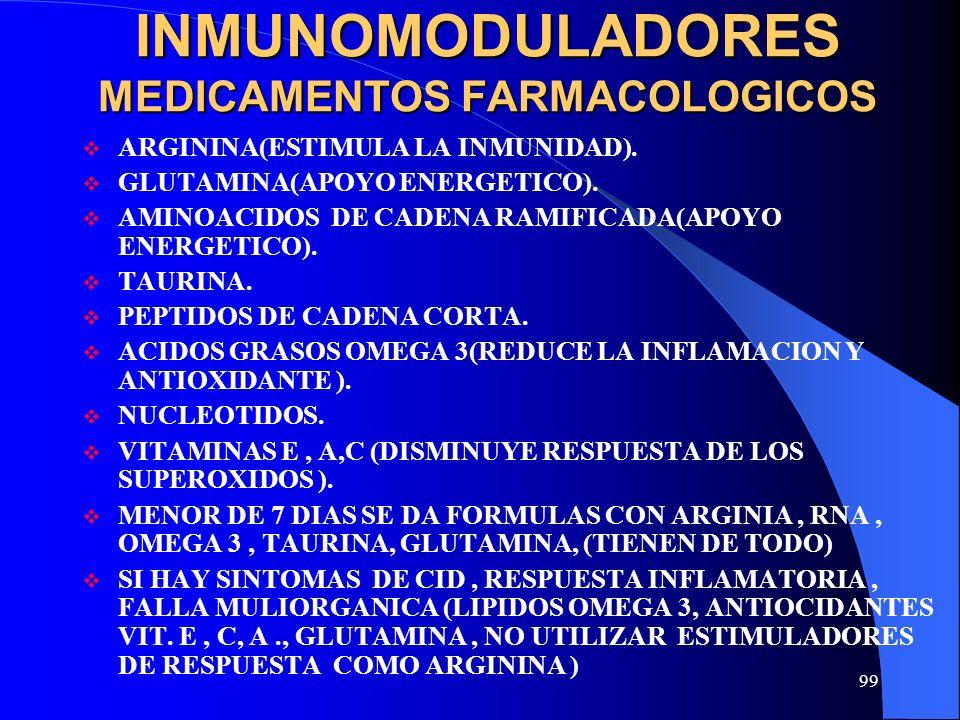 INMUNOMODULADORES MEDICAMENTOS FARMACOLOGICOS