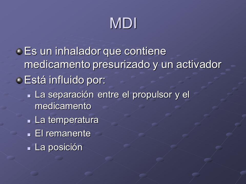 MDI Es un inhalador que contiene medicamento presurizado y un activador. Está influido por: La separación entre el propulsor y el medicamento.