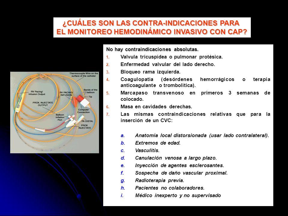 ¿CUÁLES SON LAS CONTRA-INDICACIONES PARA