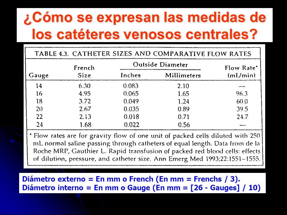 ¿Cómo se expresan las medidas de los catéteres venosos centrales