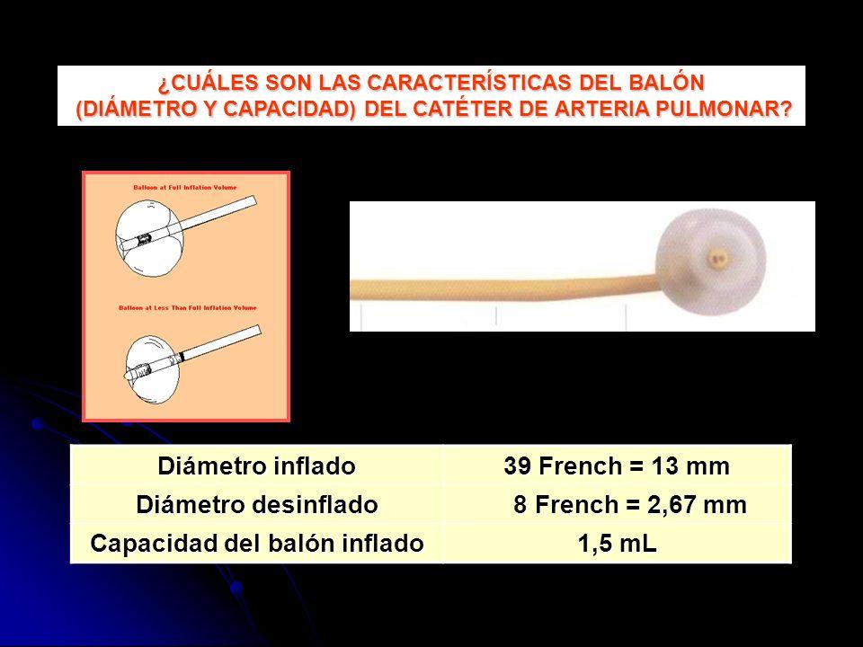 Capacidad del balón inflado 1,5 mL