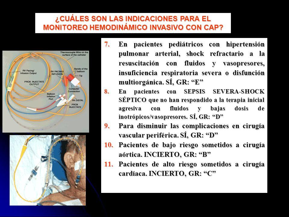 ¿CUÁLES SON LAS INDICACIONES PARA EL MONITOREO HEMODINÁMICO INVASIVO CON CAP