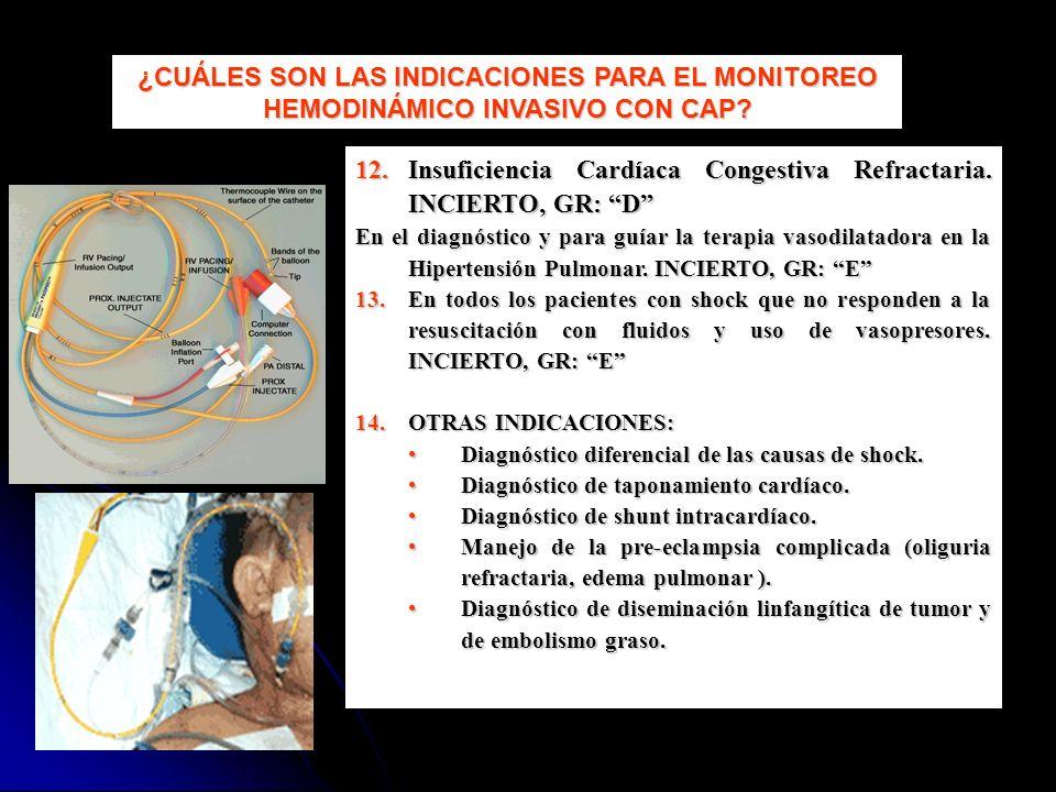Insuficiencia Cardíaca Congestiva Refractaria. INCIERTO, GR: D
