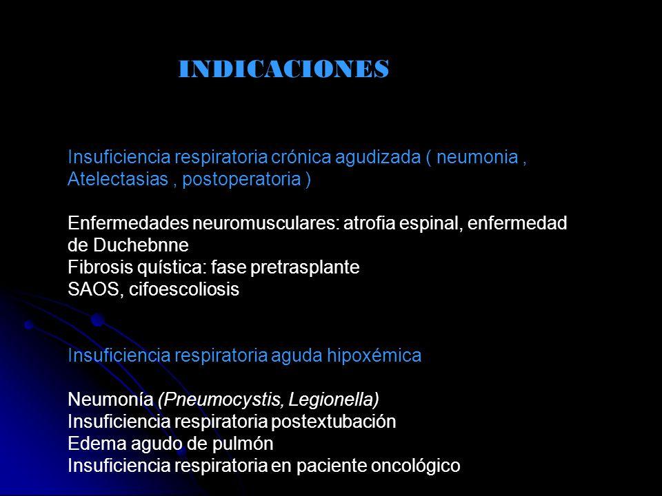 INDICACIONES Insuficiencia respiratoria crónica agudizada ( neumonia ,