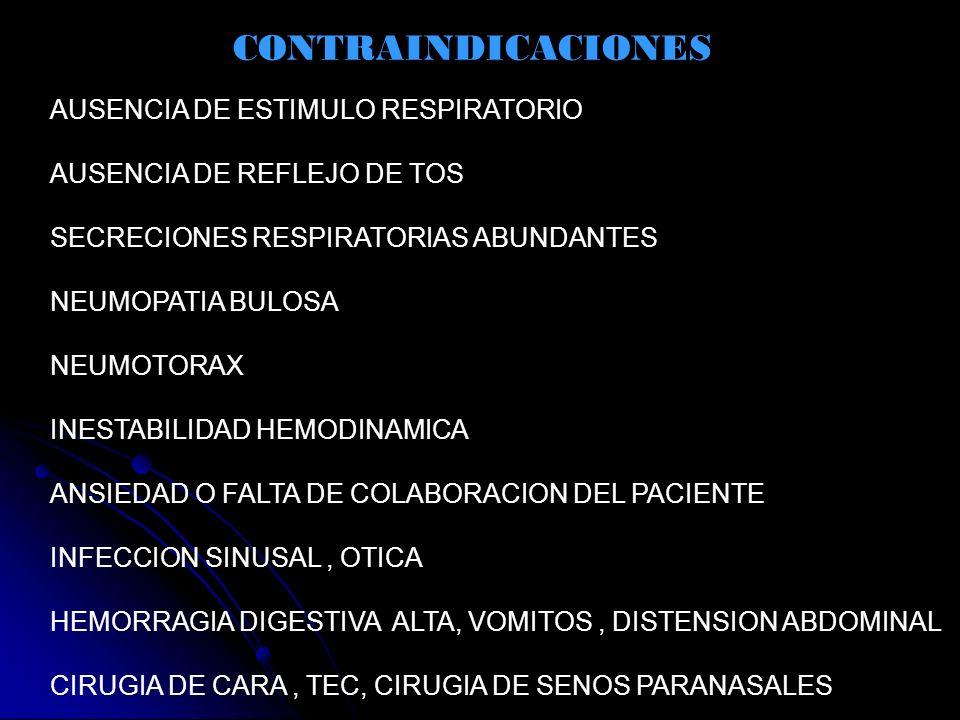 CONTRAINDICACIONES AUSENCIA DE ESTIMULO RESPIRATORIO