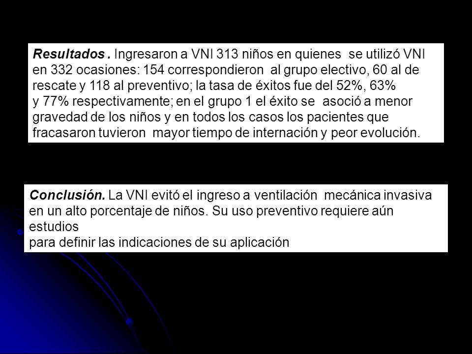 Resultados . Ingresaron a VNI 313 niños en quienes se utilizó VNI en 332 ocasiones: 154 correspondieron al grupo electivo, 60 al de rescate y 118 al preventivo; la tasa de éxitos fue del 52%, 63%