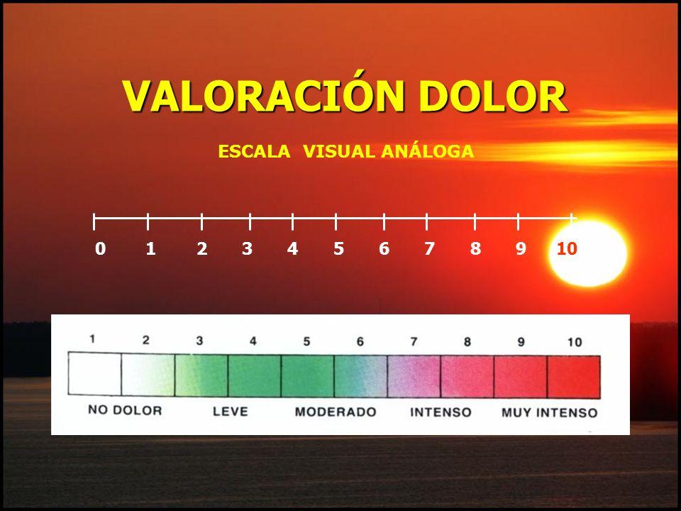 VALORACIÓN DOLORESCALA VISUAL ANÁLOGA.