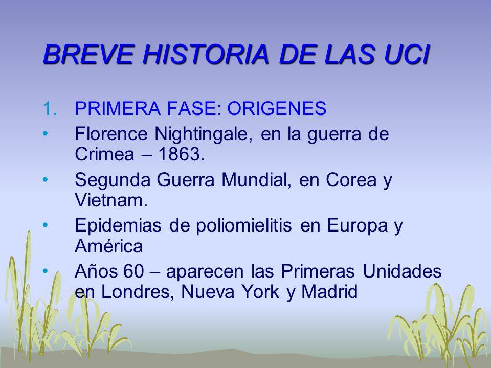 BREVE HISTORIA DE LAS UCI