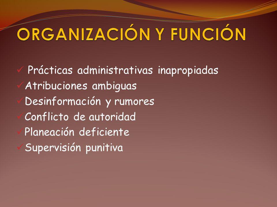 ORGANIZACIÓN Y FUNCIÓN