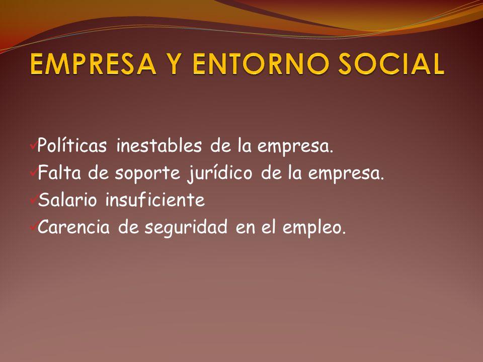 EMPRESA Y ENTORNO SOCIAL