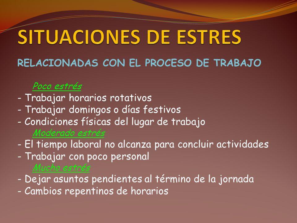SITUACIONES DE ESTRES RELACIONADAS CON EL PROCESO DE TRABAJO