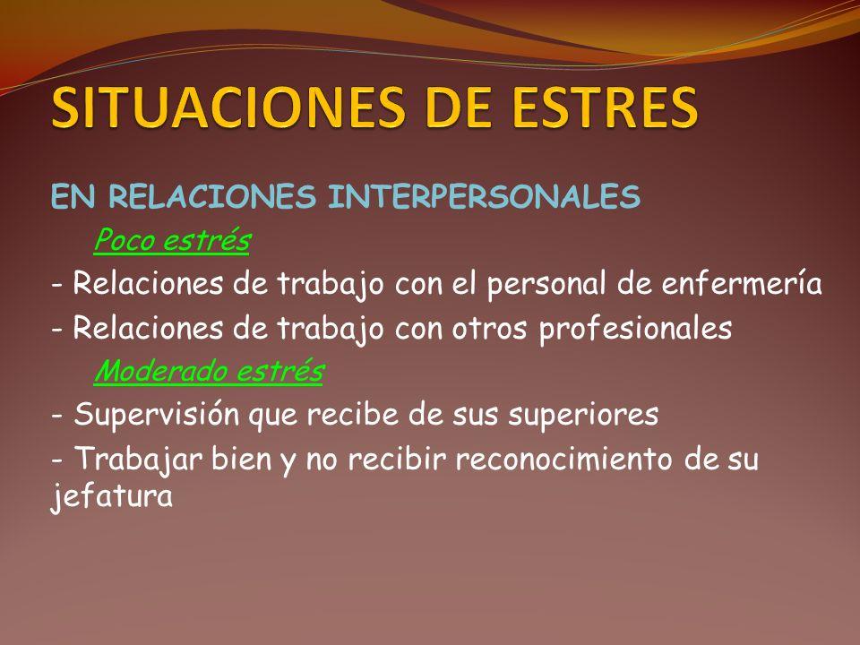 SITUACIONES DE ESTRES EN RELACIONES INTERPERSONALES