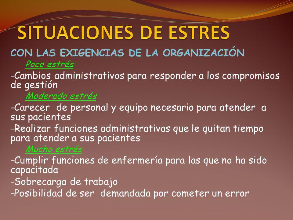 SITUACIONES DE ESTRES CON LAS EXIGENCIAS DE LA ORGANIZACIÓN