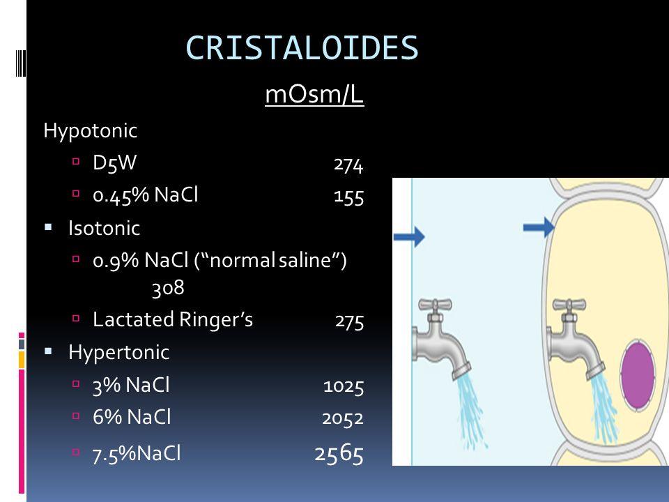 CRISTALOIDES mOsm/L Hypotonic D5W 274 0.45% NaCl 155 Isotonic