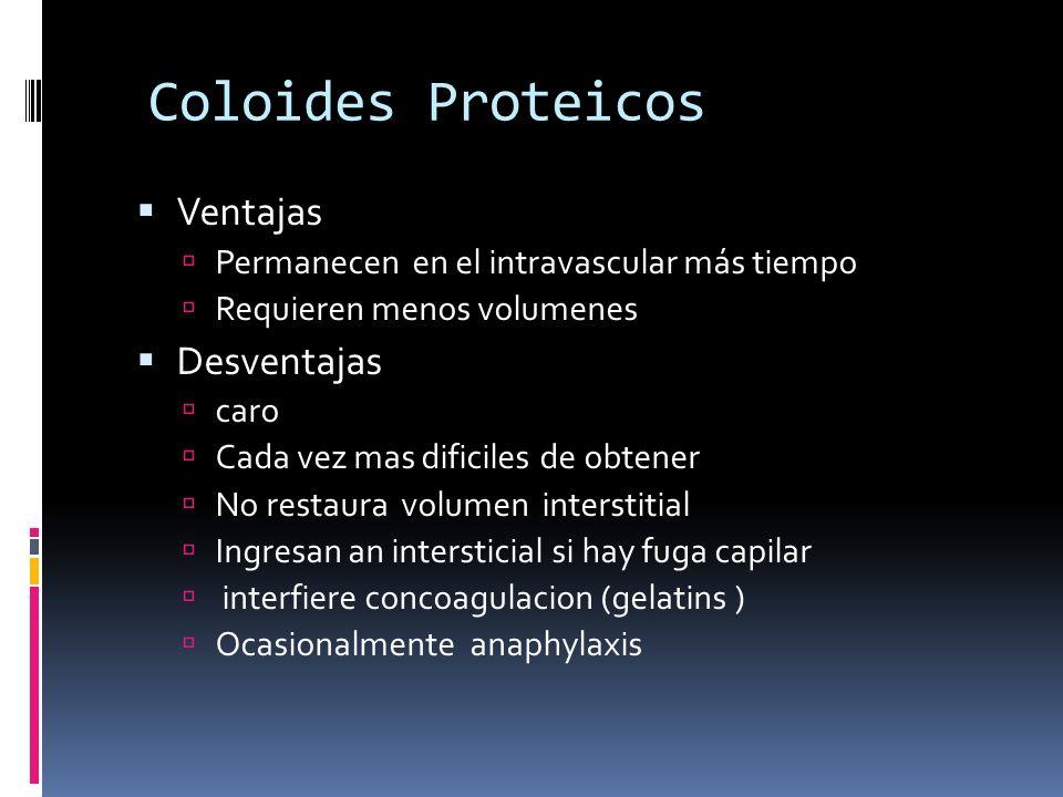Coloides Proteicos Ventajas Desventajas