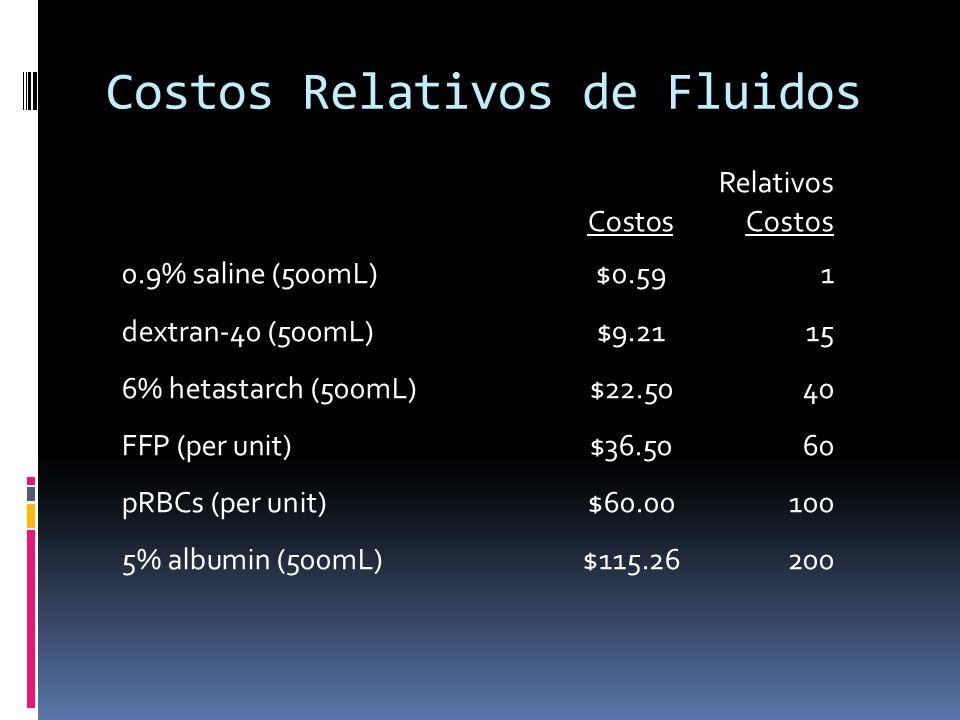 Costos Relativos de Fluidos