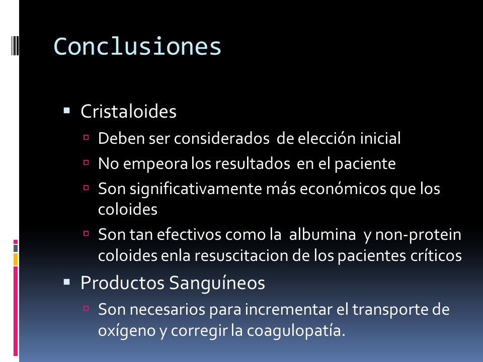 Conclusiones Cristaloides Productos Sanguíneos