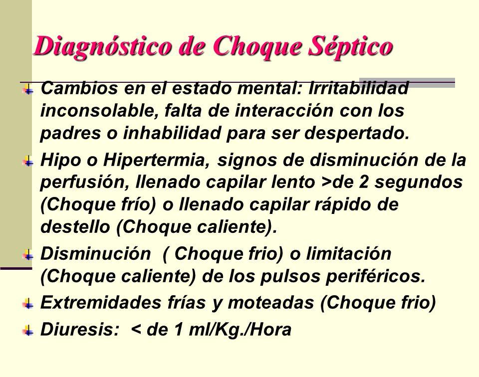 Diagnóstico de Choque Séptico