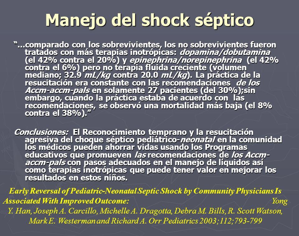 Manejo del shock séptico