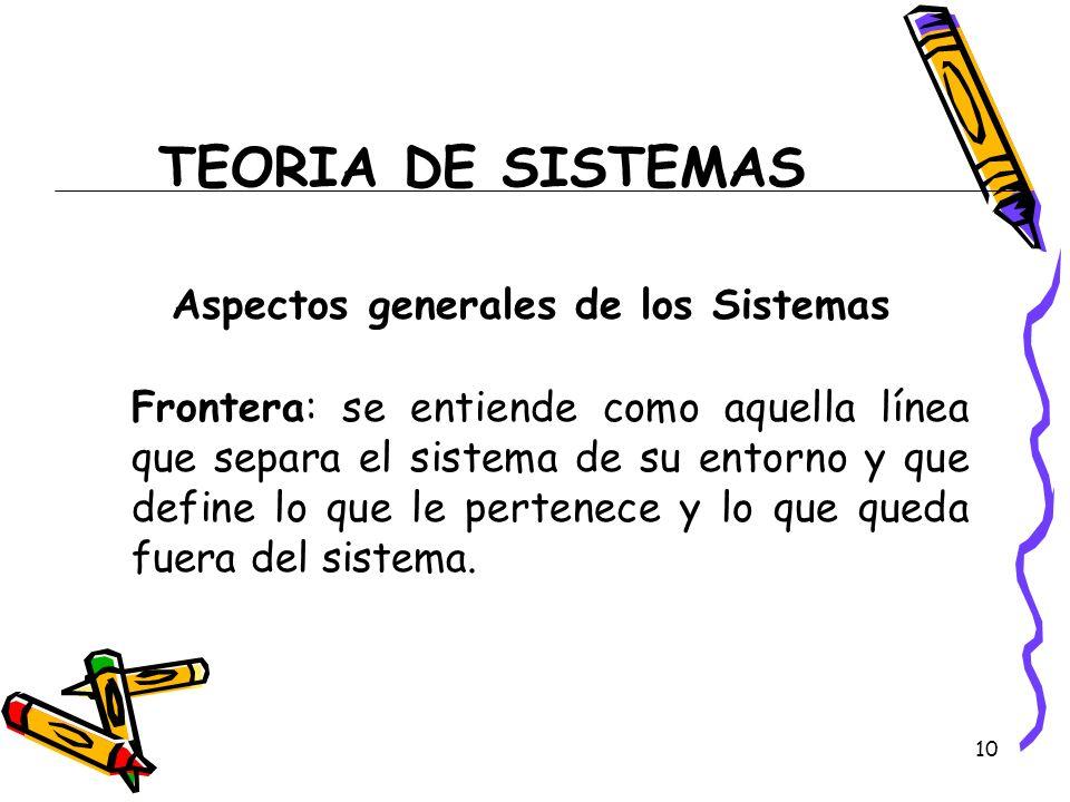 Aspectos generales de los Sistemas
