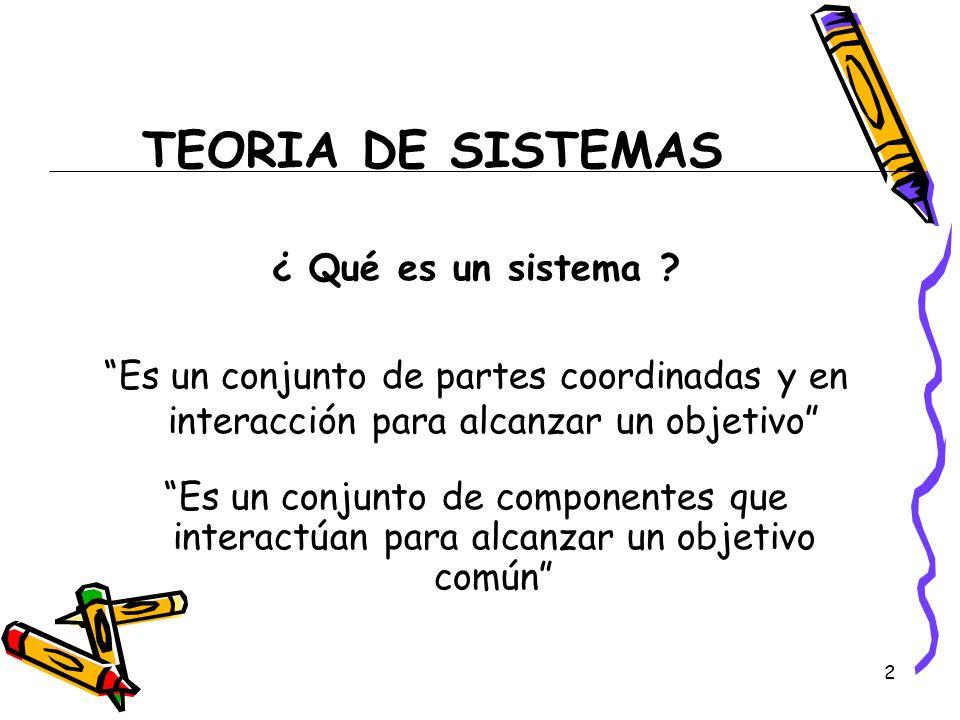 TEORIA DE SISTEMAS ¿ Qué es un sistema
