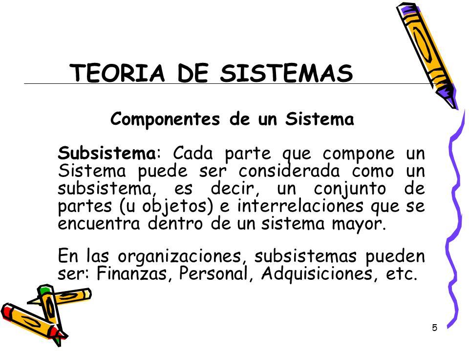 Componentes de un Sistema