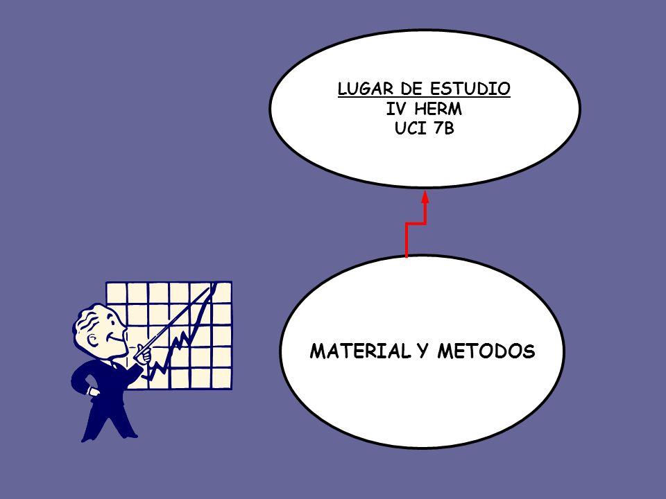 LUGAR DE ESTUDIO IV HERM UCI 7B MATERIAL Y METODOS
