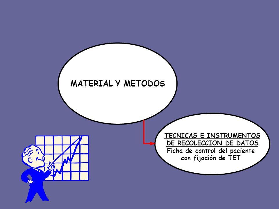 MATERIAL Y METODOS TECNICAS E INSTRUMENTOS DE RECOLECCION DE DATOS