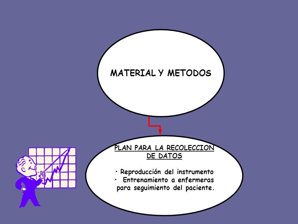 MATERIAL Y METODOS PLAN PARA LA RECOLECCION DE DATOS