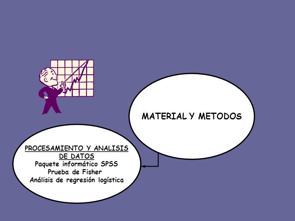 MATERIAL Y METODOS PROCESAMIENTO Y ANALISIS DE DATOS