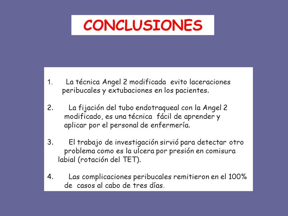 CONCLUSIONES La técnica Angel 2 modificada evito laceraciones